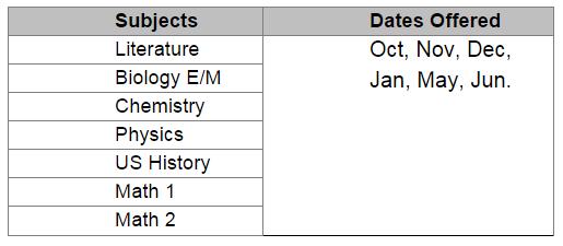 SATsubjecttests3